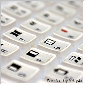 keyboard with shortcut button